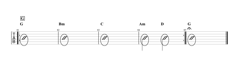 ハルノヒ/あいみょん ギターコードスコア04