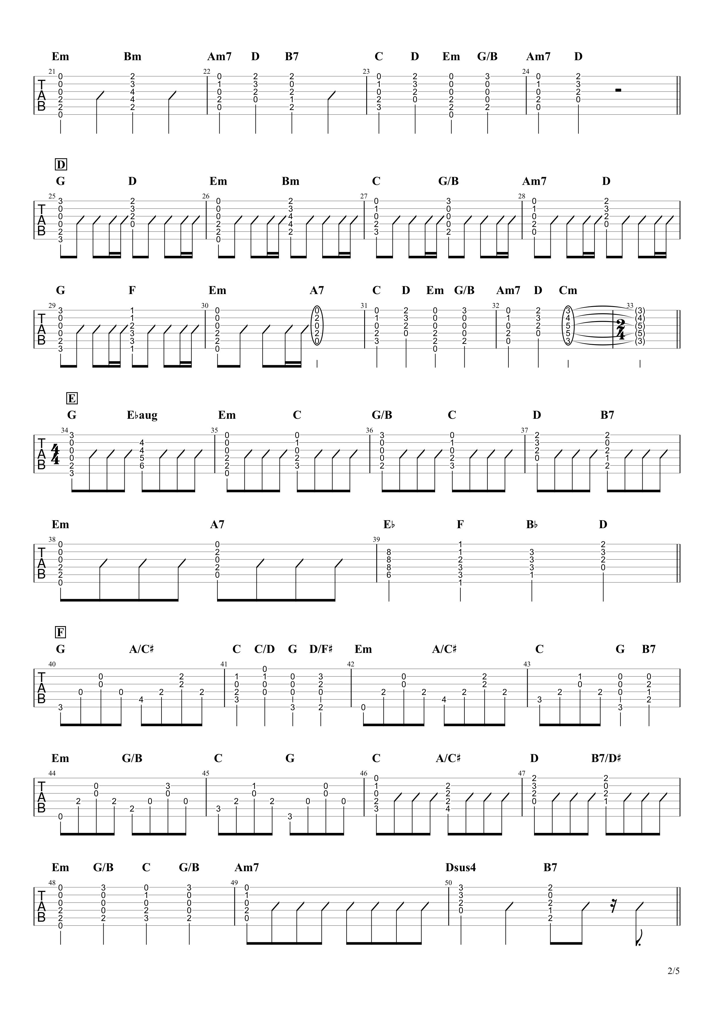 僕のこと/Mrs. GREEN APPLE ギタータブ&コード譜02