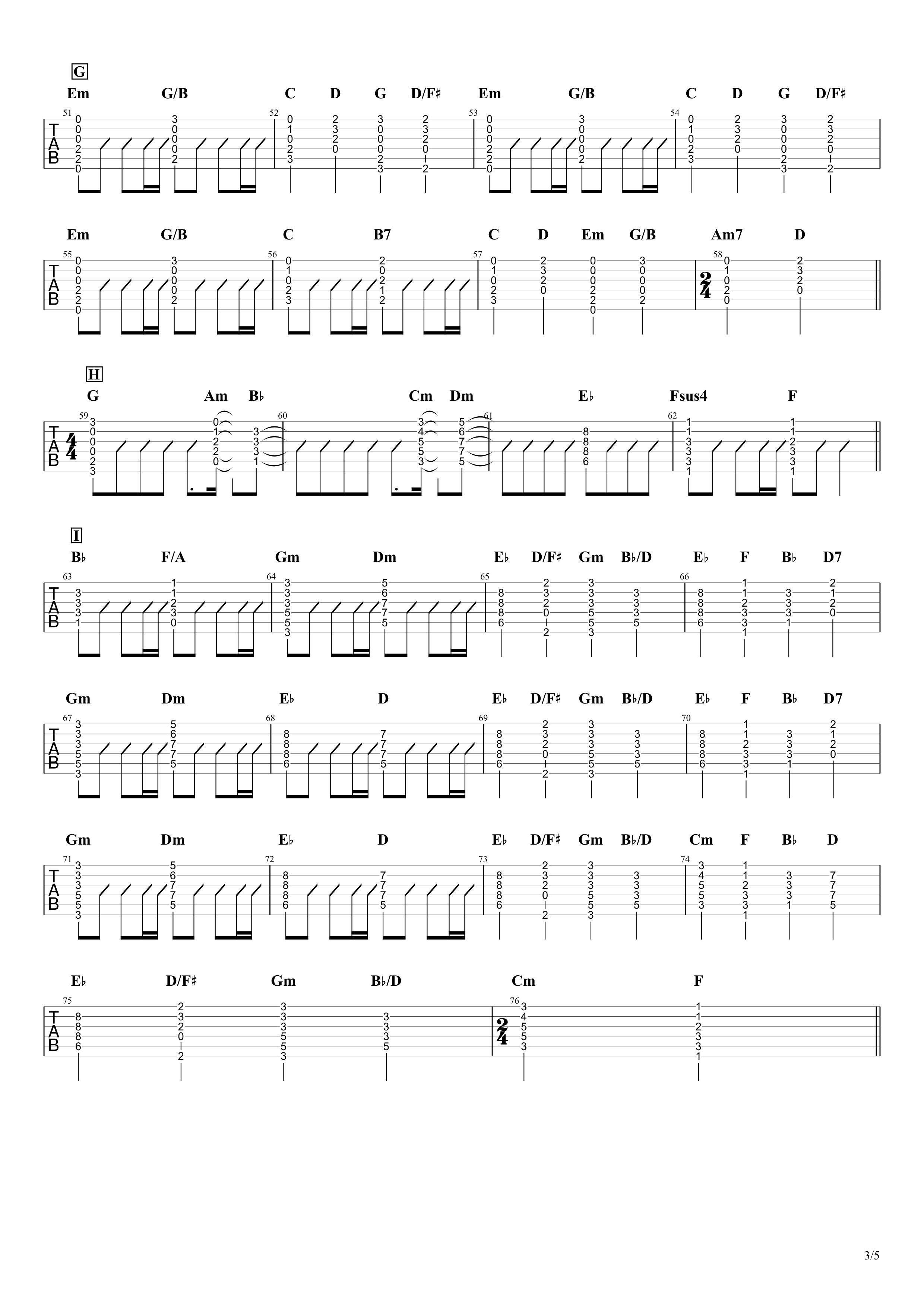 僕のこと/Mrs. GREEN APPLE ギタータブ&コード譜03