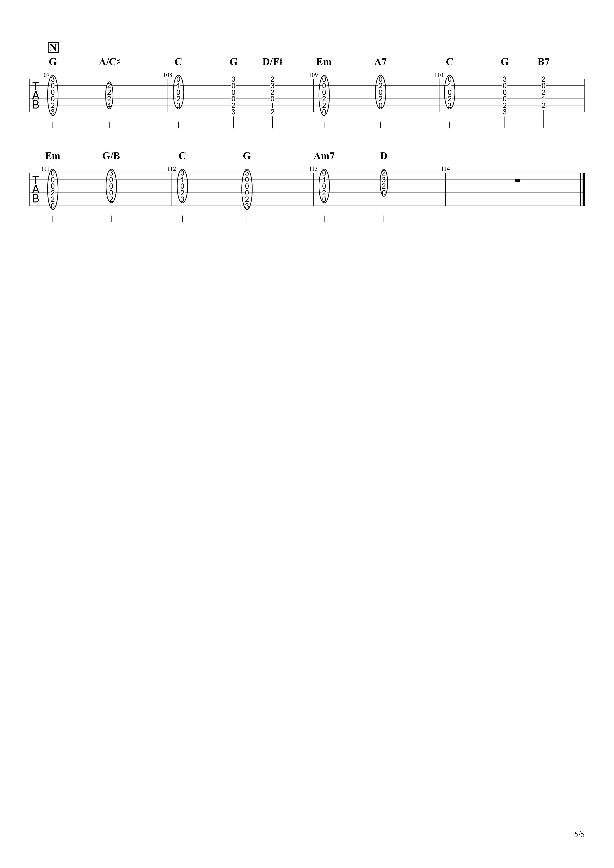 僕のこと/Mrs. GREEN APPLE ギタータブ&コード譜05