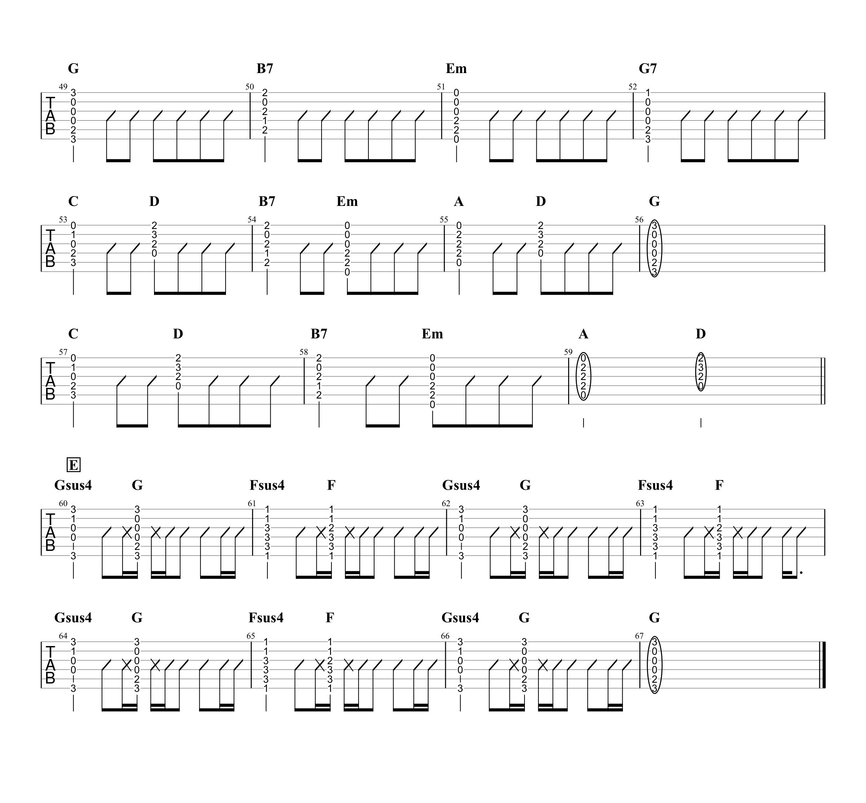 今宵の月のように/エレファントカシマシ ギタータブ譜 コードストロークVer.03