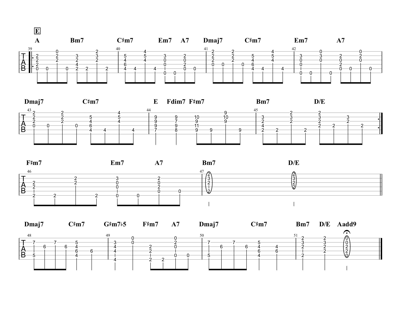 くだらないの中に/星野源 ギターコードタブ譜 アルペジオVer.03