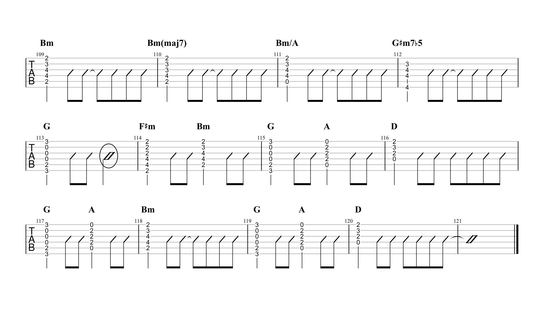 ハローカゲロウ/GReeeeN ギタータブ譜 カポ途中で変えるちょい簡単コードVer.05