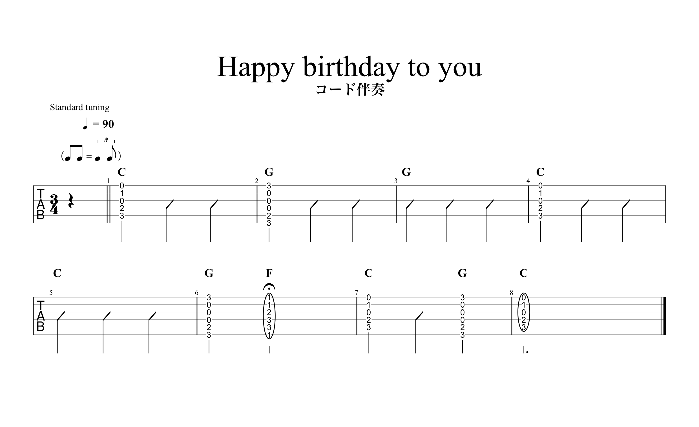 Happy birthday to you(ハッピーバースデートゥーユー)|ギターでコード伴奏