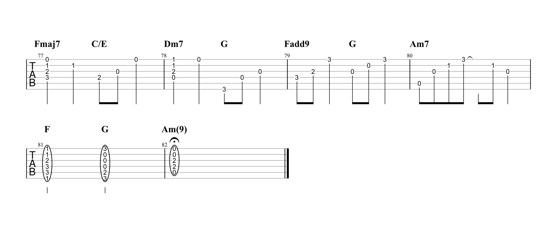 長い間/Kiroro ギタータブ譜 アルペジオ&コードストロークで弾くVer.04