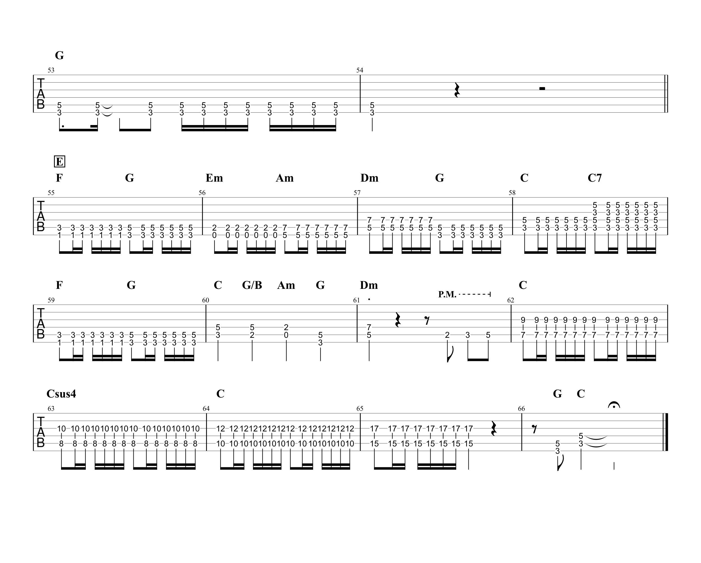 やってみよう/WANIMA ギタータブ譜 ほぼパワーコードで弾くアレンジVer.03