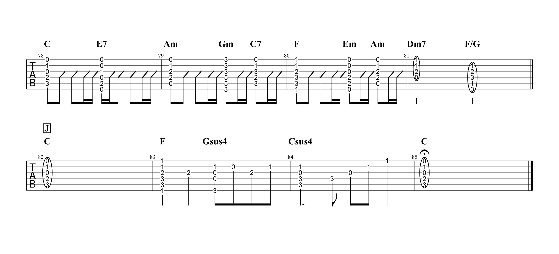 猫~THE FIRST TAKE ver.~/DISH// ギタータブ譜 アコギコード&アルペジオアレンジVer.04