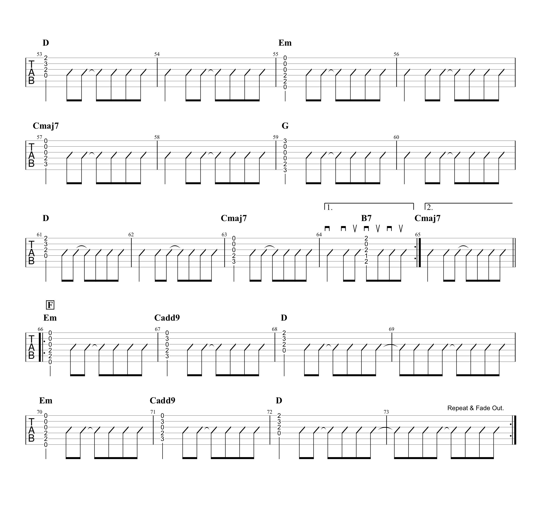 フレンズ/REBECCA ギタータブ譜 コードストロークで弾く簡単Ver.03