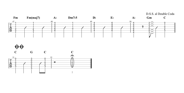 夢をかなえてドラえもん/mao ギタータブ譜 簡単コードアレンジVer.03
