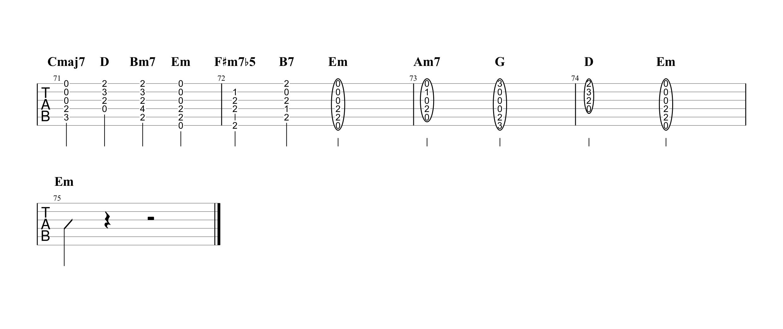 感電/米津玄師 ギタータブ譜 コードストロークで弾くアレンジVer.04