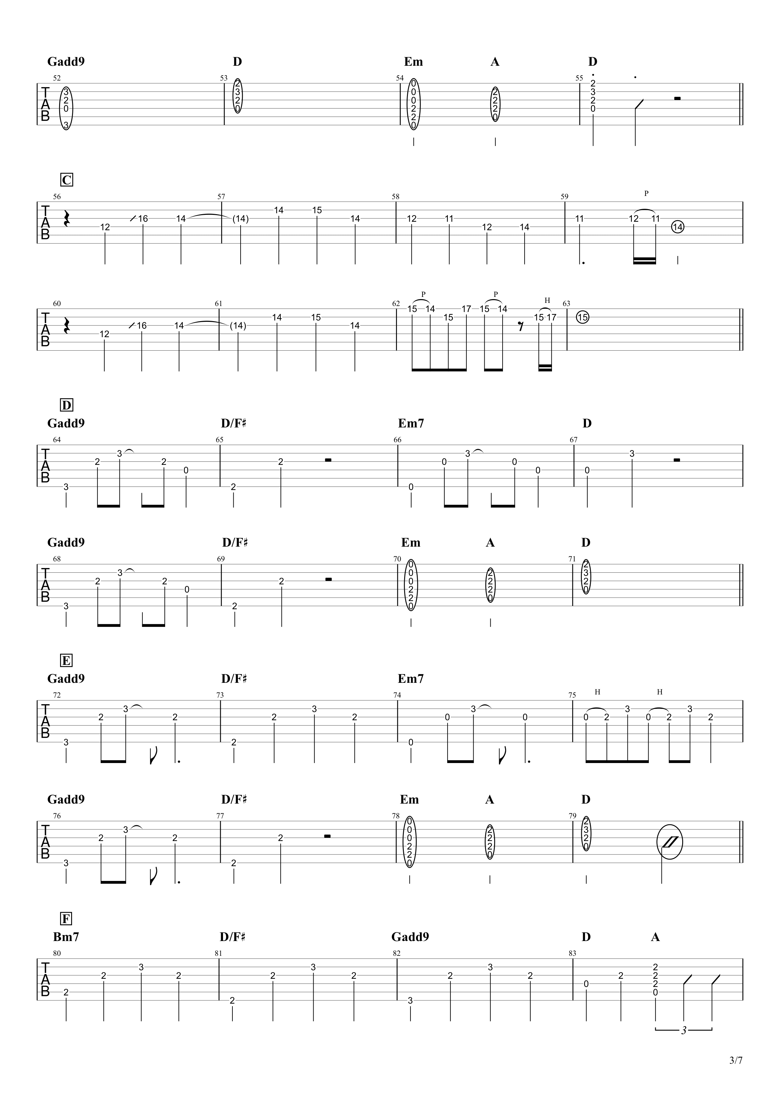 青と夏/Mrs. GREEN APPLE ギタータブ譜 イントロリード&コードメインで弾くVer.03