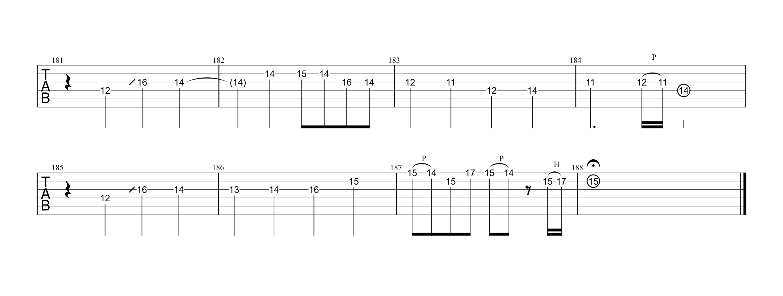 青と夏/Mrs. GREEN APPLE ギタータブ譜 イントロリード&コードメインで弾くVer.07