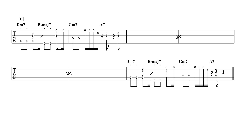 不可抗力/Vaundy ギタータブ譜 Key再現&コードで弾くアレンジVer.03
