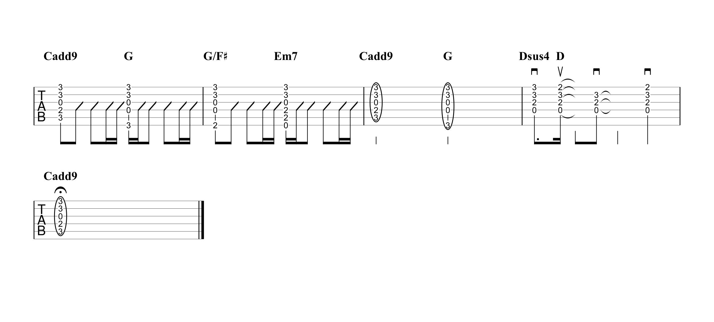 ドライフラワー/優里 ギタータブ譜 コードストロークざっくり完コピVer.03