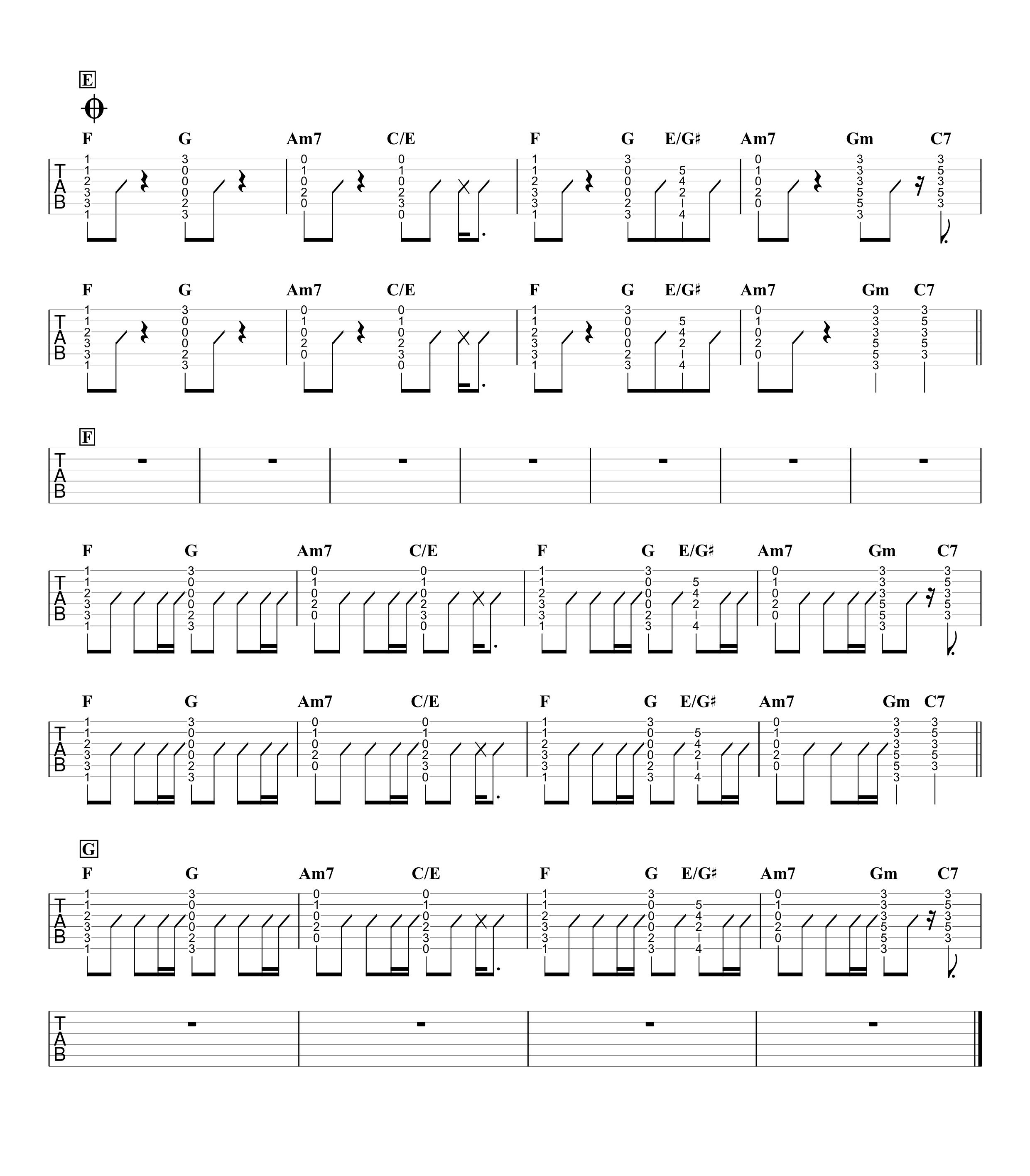 勿忘/Awesome City Club ギタータブ譜 コードストロークで弾く簡単アレンジVer.02