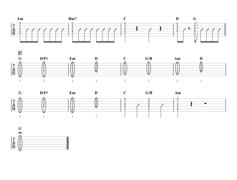 キミに100パーセント/きゃりーぱみゅぱみゅ ギタータブ譜 コードストロークで弾くVer.03