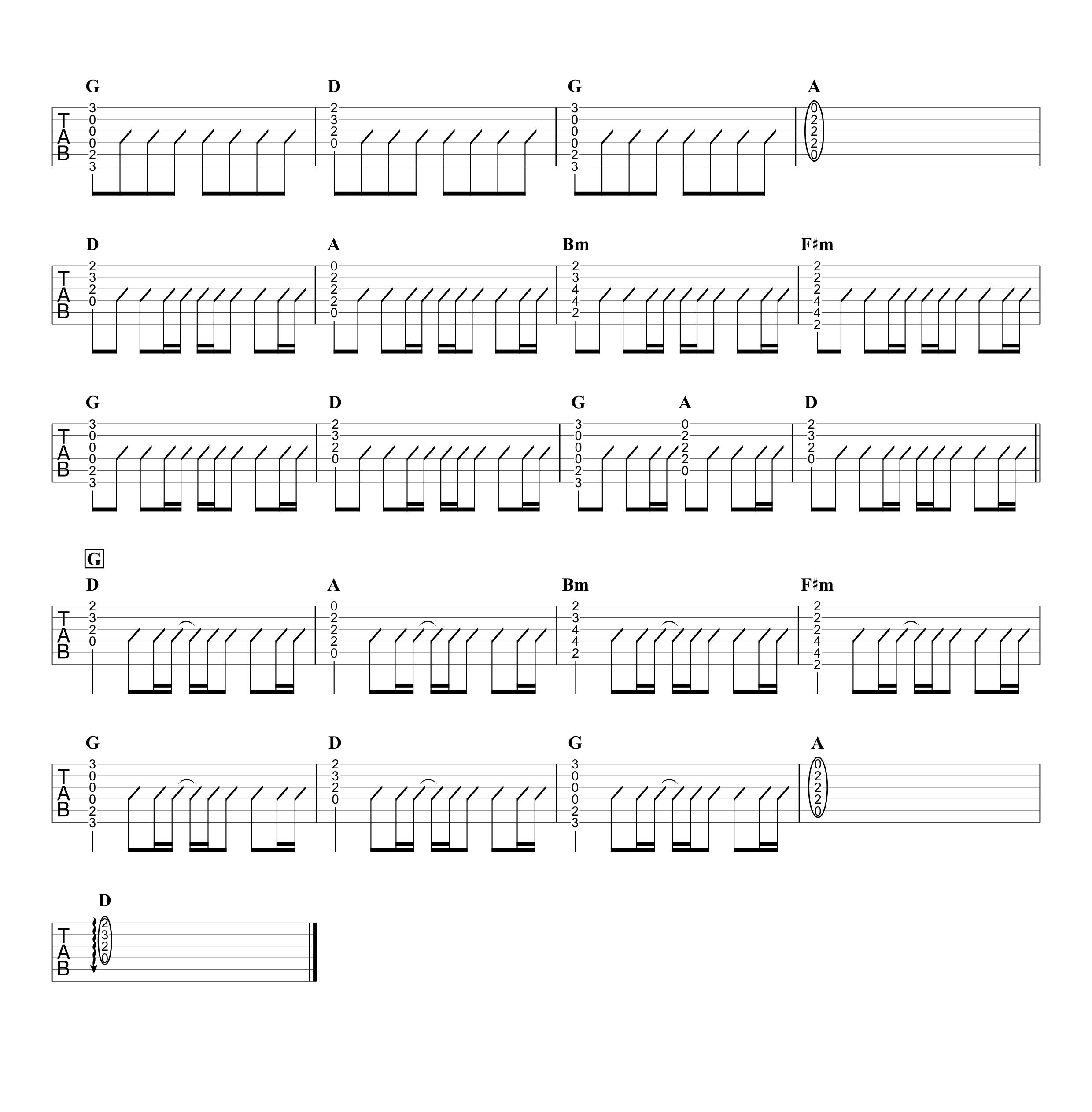 桜が降る夜は/あいみょん ギタータブ譜 アコギ向けコードストロークで弾くVer.03