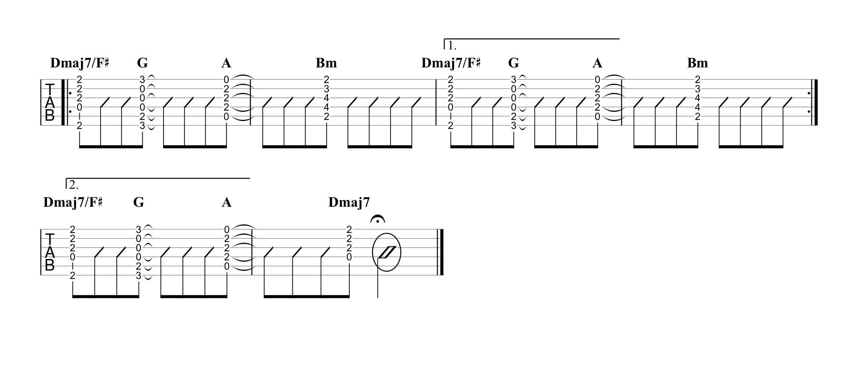 赤い電車/くるり ギタータブ譜 コードストロークで弾くVer.03