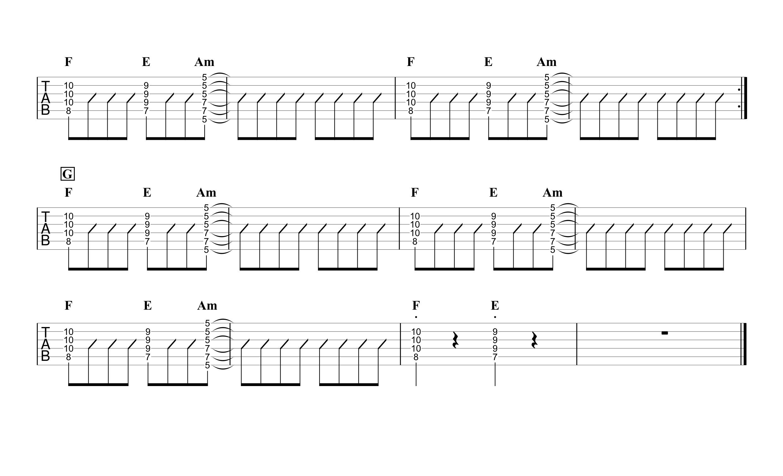 グッバイ宣言/Chinozo ギタータブ譜 コードバッキングVer.03