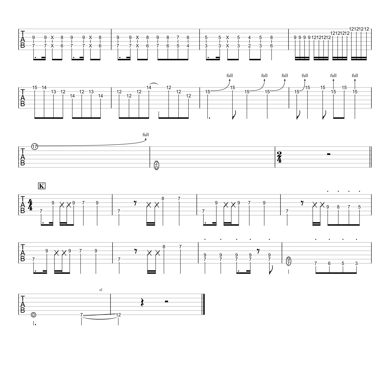 ロキ/みきとP ギタータブ譜 ほぼ完コピVer.04